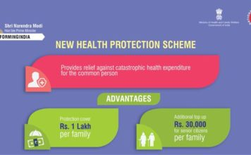 National Health Protection Scheme Launched By Modi Govt To Benefit Poor Families