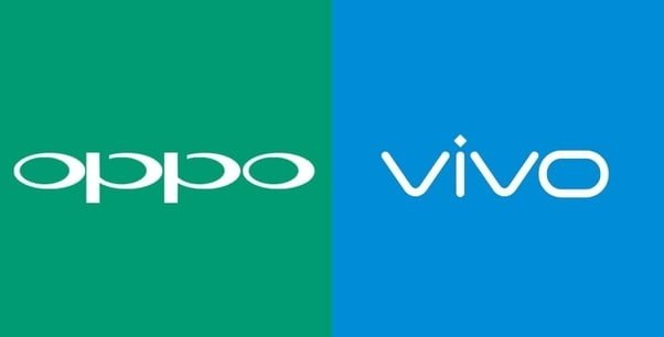 VIVO & OPPO Mobile Company - Things To Know