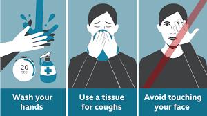 Novel Coronavirus Pandemic-All You Need to Know (Symptoms, Precautions, Rumors)